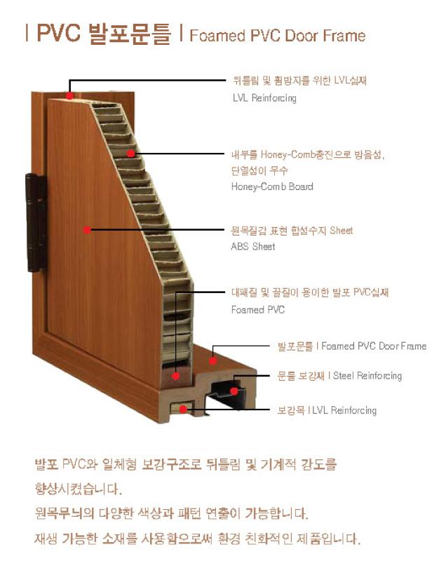 Cửa Nhựa ABS Hàn Quốc KOS.101-W0901