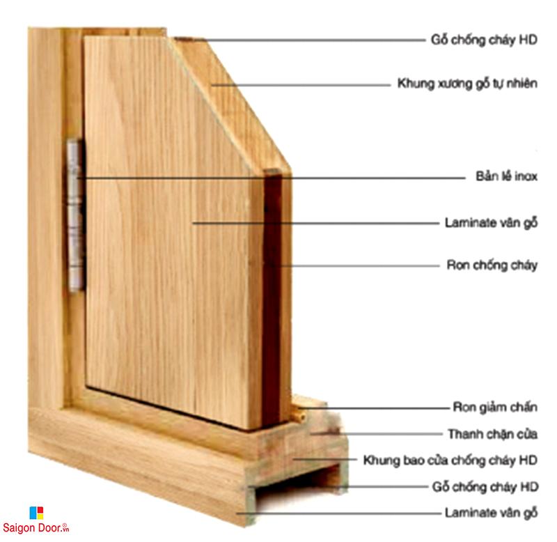 Giá cửa gỗ công nghiệp Sài Gòn Door 0933.707.707
