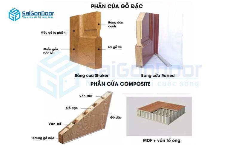 cua-nhua-composite-co-ben-khong-2