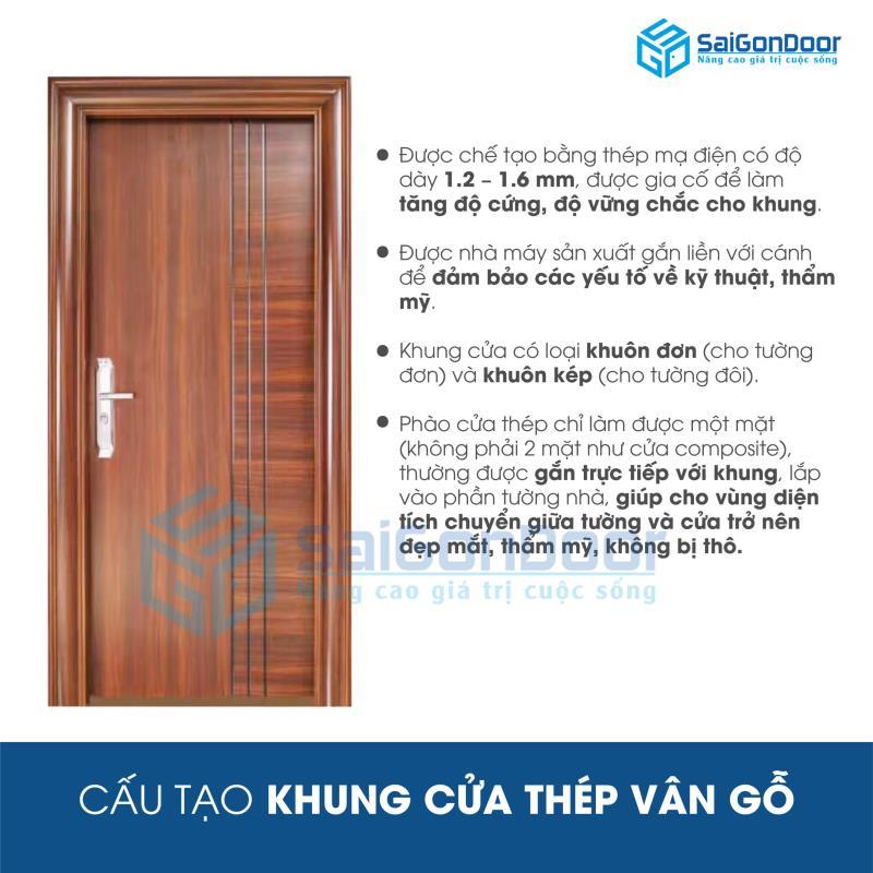Cấu tạo khung cửa cửa thép vân gỗ