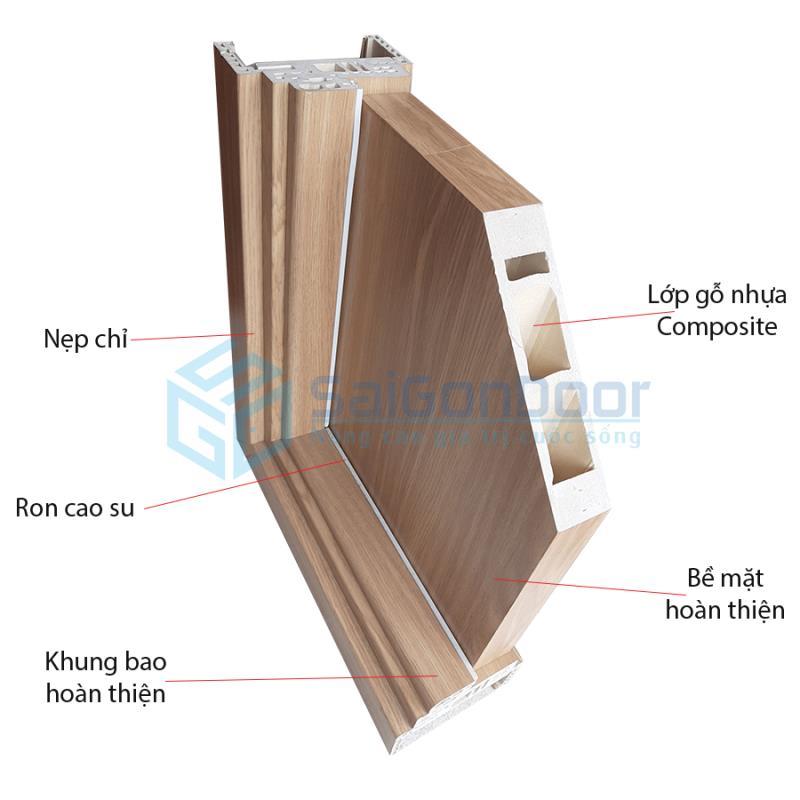 Mặt cắt góc cấu tạo cửa nhựa gỗ