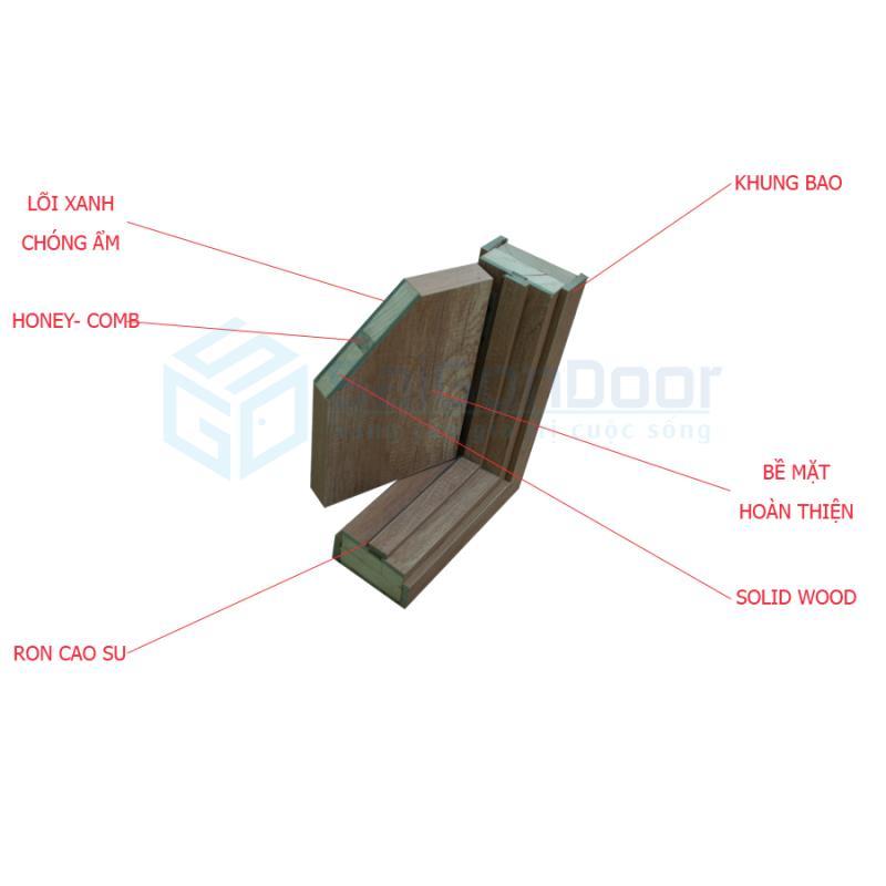 Hình mặt cắt góc cấu tạo cửa gỗ công nghiệp MDF