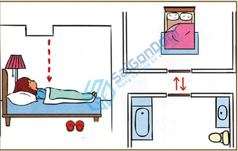 Cửa chính đối diện bếp, nhà vệ sinh hoặc gương - lỗi phong thủy cửa chính.