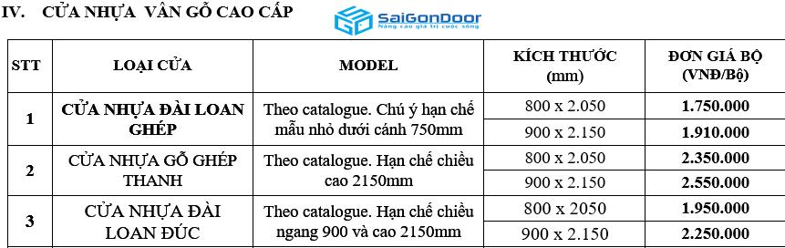 Bảng báo giá cửa nhựa Đài Loan tại SaiGonDoor năm 2021