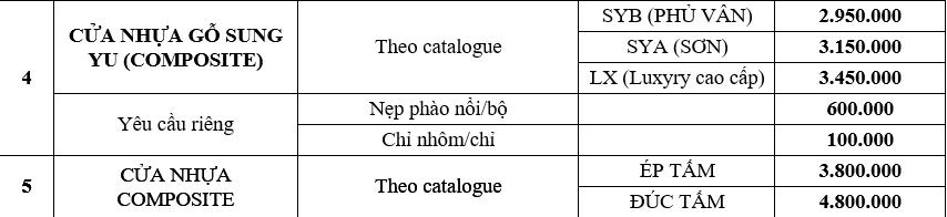Bảng báo giá cửa nhựa Composite tại SaiGonDoor năm 2021
