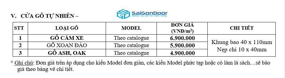 Báo giá cửa gỗ tự nhiên tại SaiGonDoor