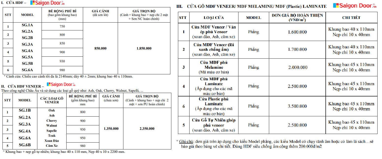 Bảng báo giá cửa gỗ công nghiệp tại SaiGonDoor