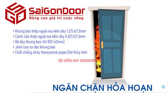 Cấu tạo cửa thép chống cháy saigondoor