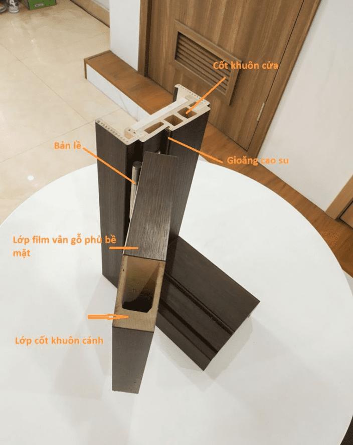 Cửa gỗ nhựa composite được cấu tạo từ gồm nhiều thành phần khác nhau