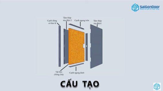 Kết cấu cửa thép chống cháy