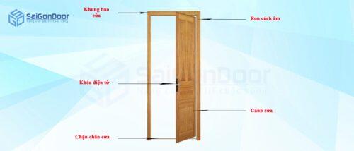 Cấu tạo cửa gỗ phòng khách sạn