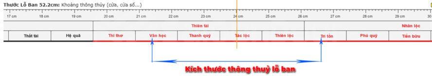 Kích thước thông thuỷ phù hợp làm cửa chính theo thước lỗ ban 52.2 cm